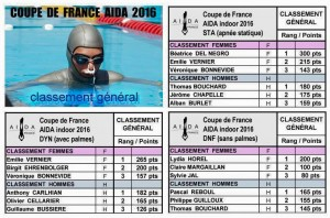 result coupe de france